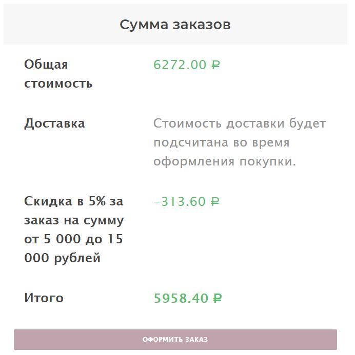 Скриншот расчёта стоимости товаров в корзине интернет магазина с многоступенчатой скидкой